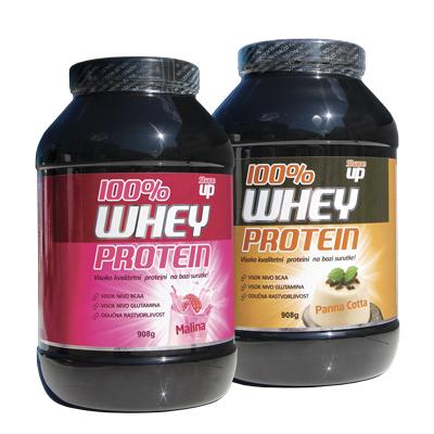 šta su proteini